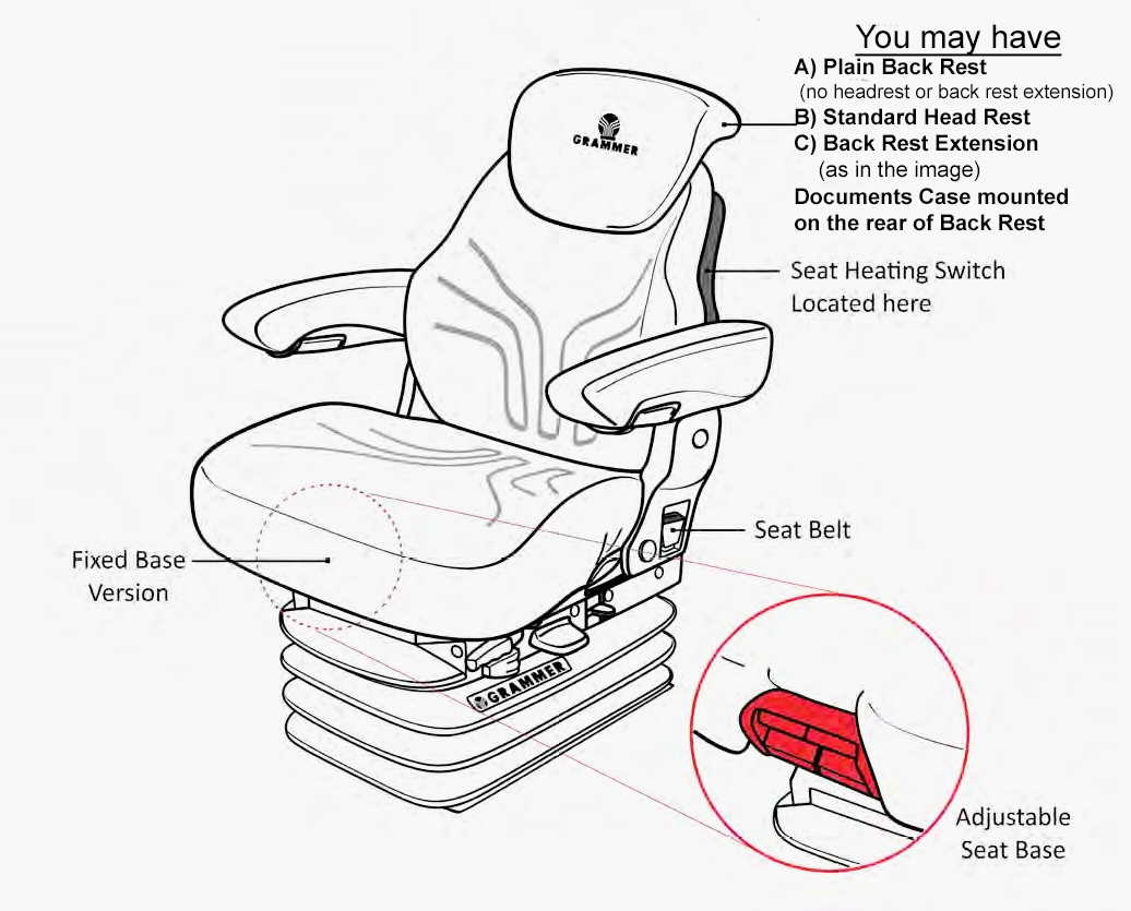 Image guide to seat cover terminology applies to most seats